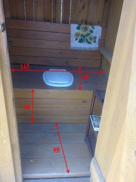 размер дачного туалета
