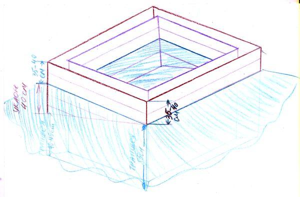 Как посчитать масштаб